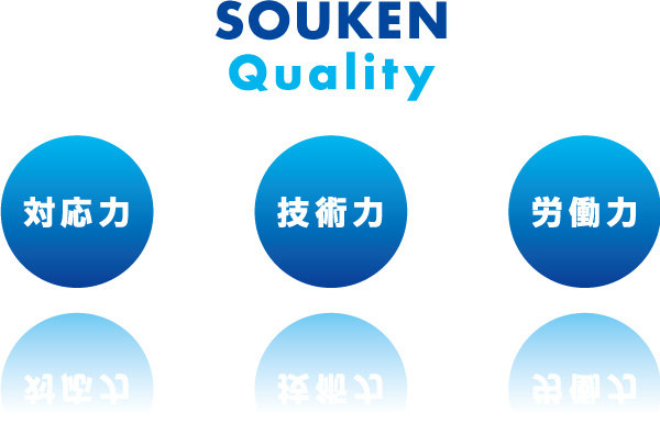 SOUKEN Quality